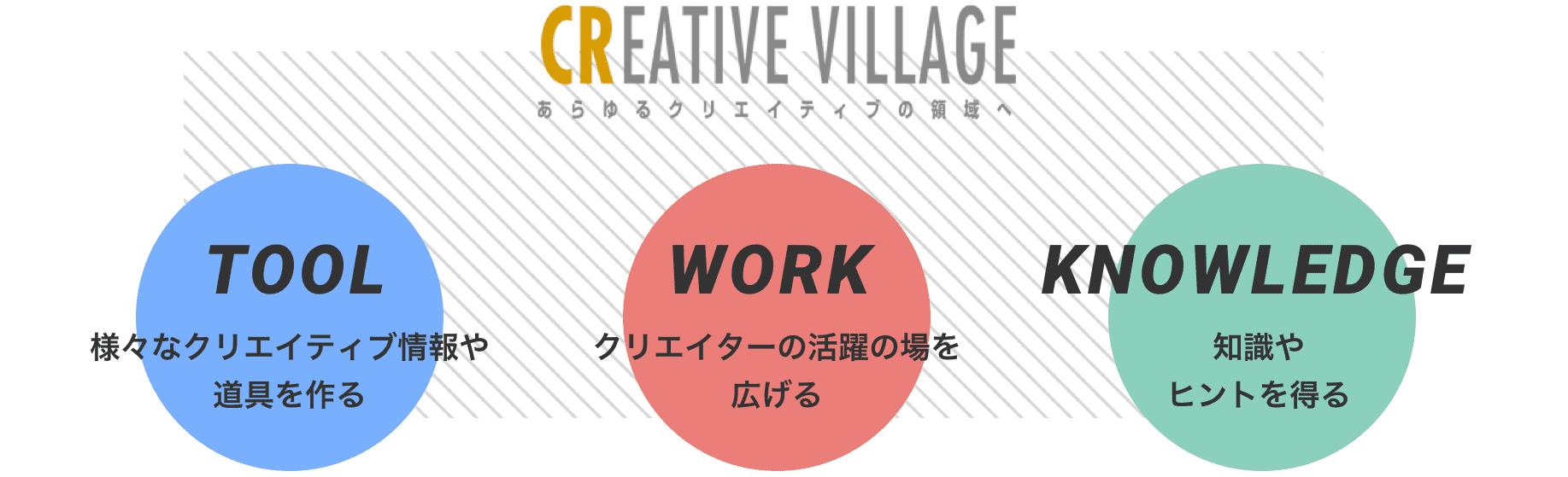 CREATIVE VILLAGE 様々なクリエイティブ情報や道具を作る クリエイターの活躍の場を広げる 知識やヒントを得る