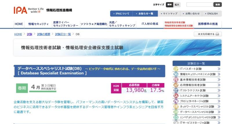 データベーススペシャリスト試験(DB)