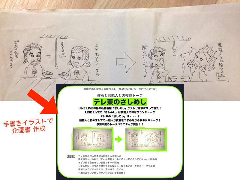 さしめし,テレビ東京