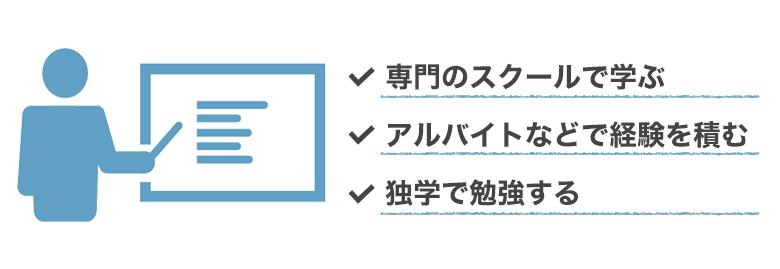Webオペレーターを目指す方法