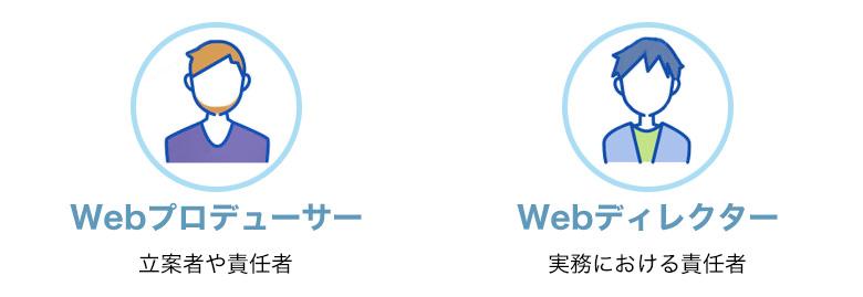 WebプロデューサーとWebディレクターの違い