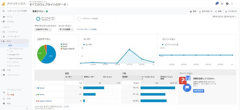 GoogleAnalytics集客レポート