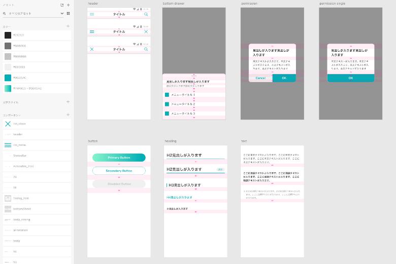 デザインの進め方表